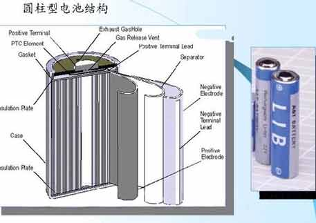 How To Choose A Good Battery Cell Analysis For Mobile Power Bank