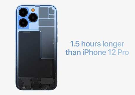 Apple IPhone 13 Series Battery Life Test